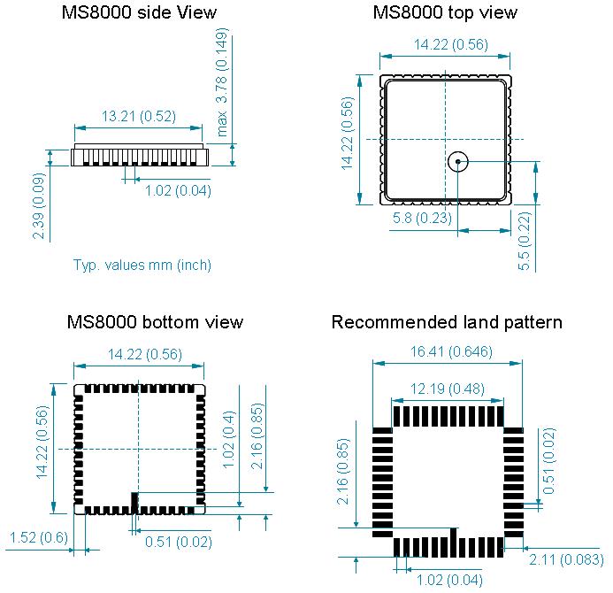 图1: MS8000外形尺寸