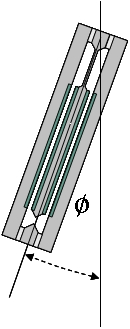 图2:  测量原理